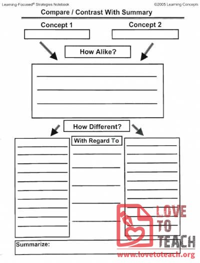 Compare and Contrast Worksheet | Free Printable Worksheets