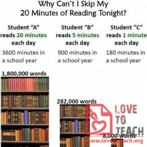 Why Read Every Day?