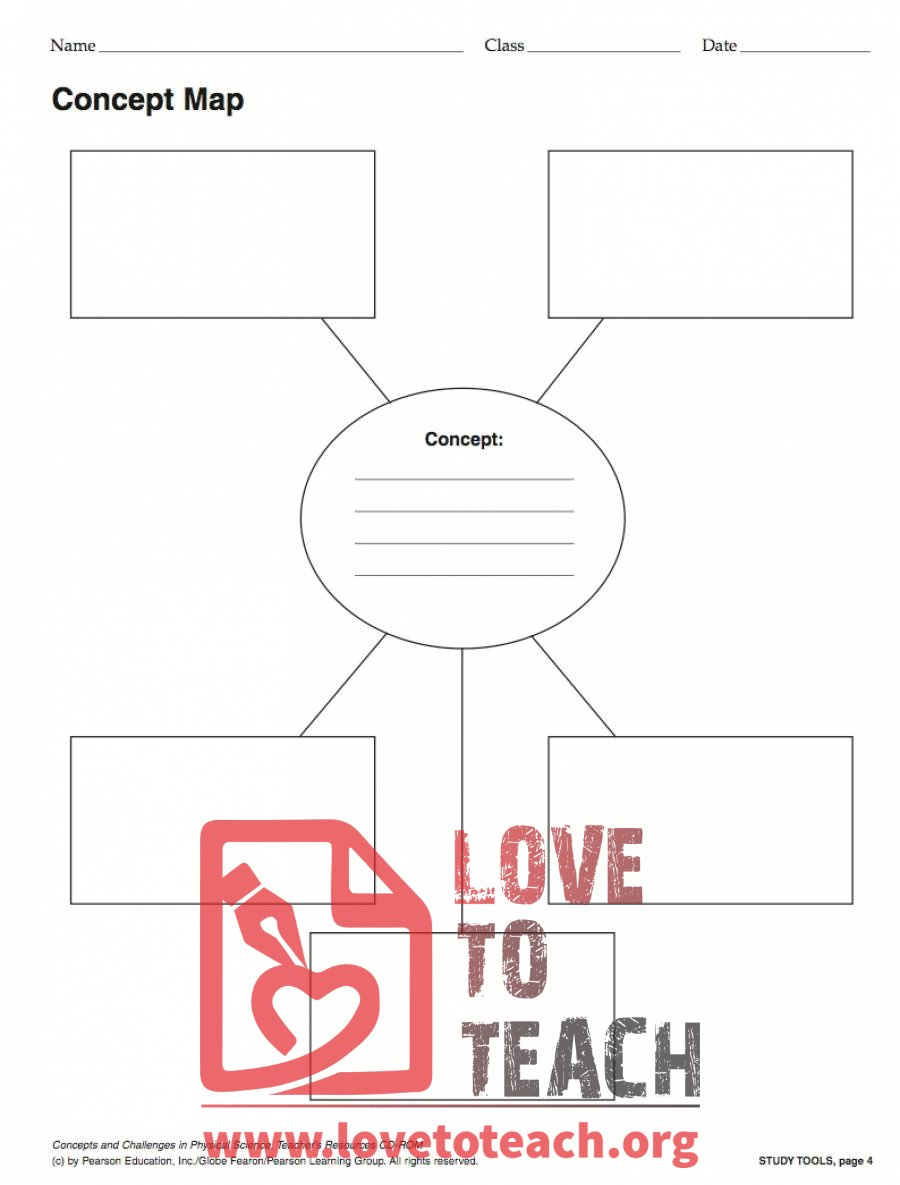 Concept Map Worksheet : Free Printable Worksheets