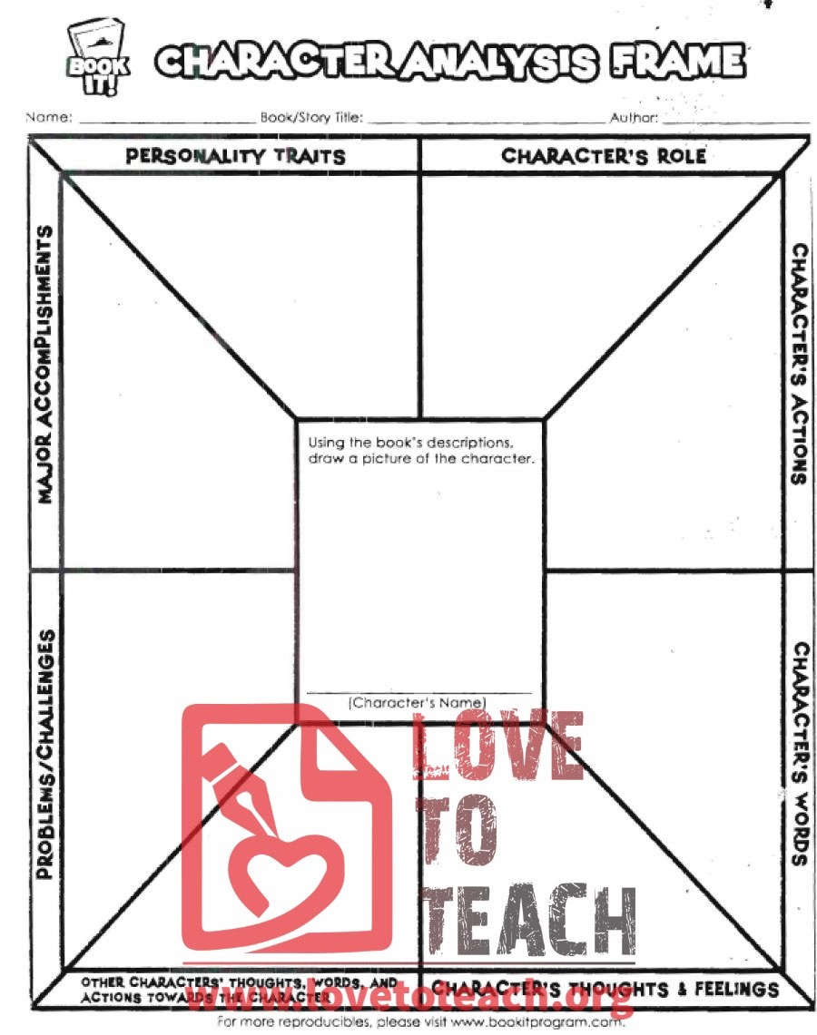 character analysis graphic organizer essay Character analysis o o o c001 objective the student will describe characters materials narrative text use other graphic organizers to compare characters in the same story or different stories (activity masters c002ss3 and c002ss4.