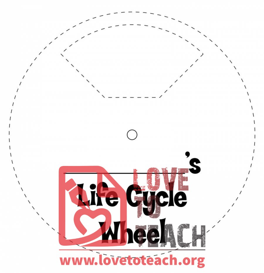 butterfly life cycle wheel printable Quotes