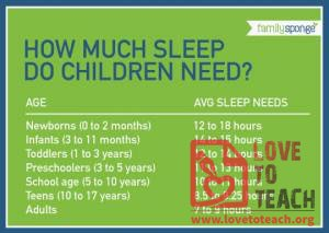 How Much Sleep Is Needed?