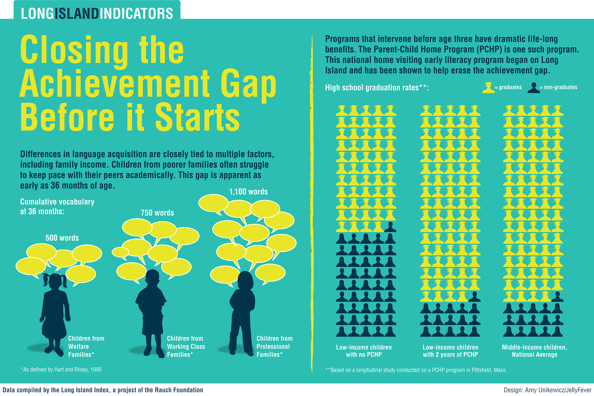 the achievement gap Some may find this method old fashioned but you can see explicit instruction at work in three seattle middle schools where the achievement gap.