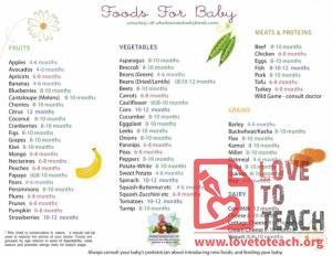Foods For Baby