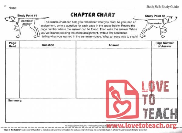 Chapter Review Chart