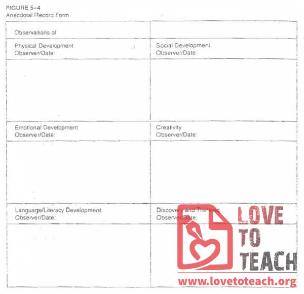 Anecdotal record form lovetoteachorg for Anecdotal assessment template