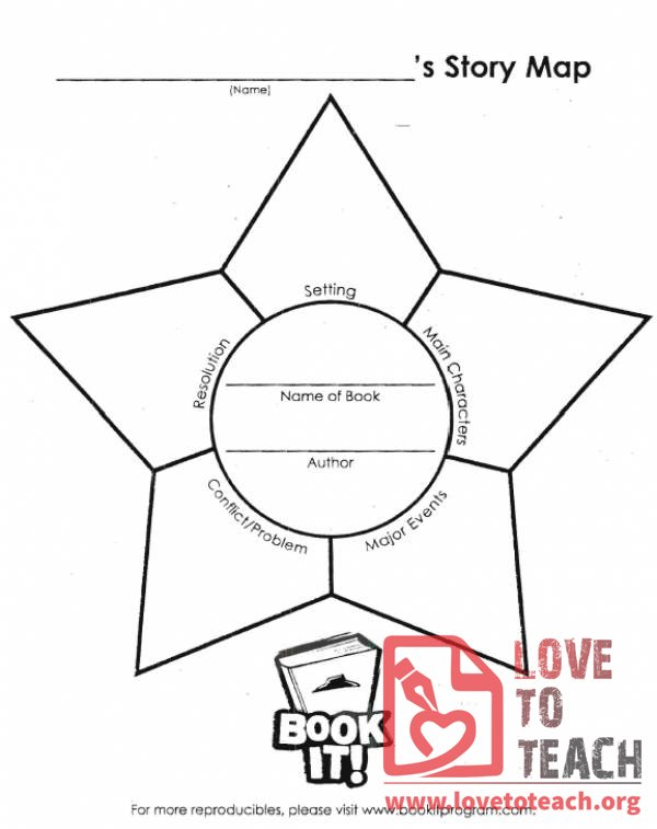 Story Map Worksheets