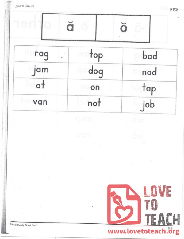 Short Vowels - a, o