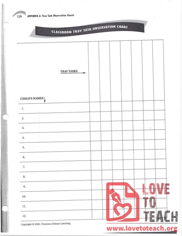 Classroom Tray Task Observation Chart