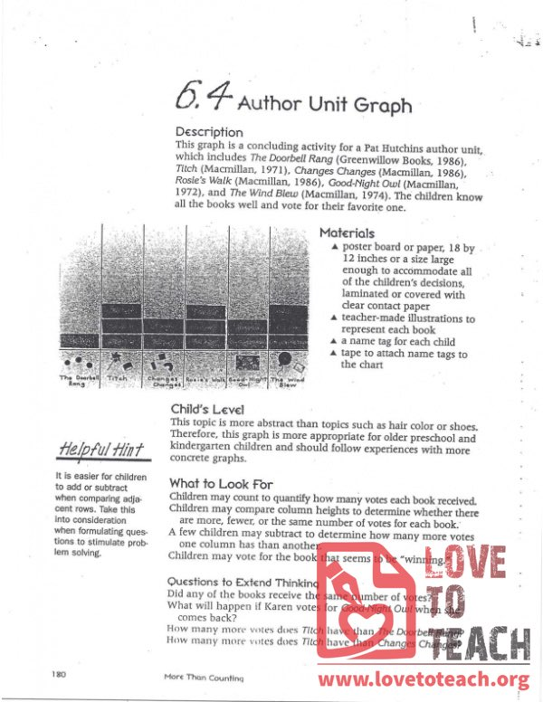 Author Unit Graph