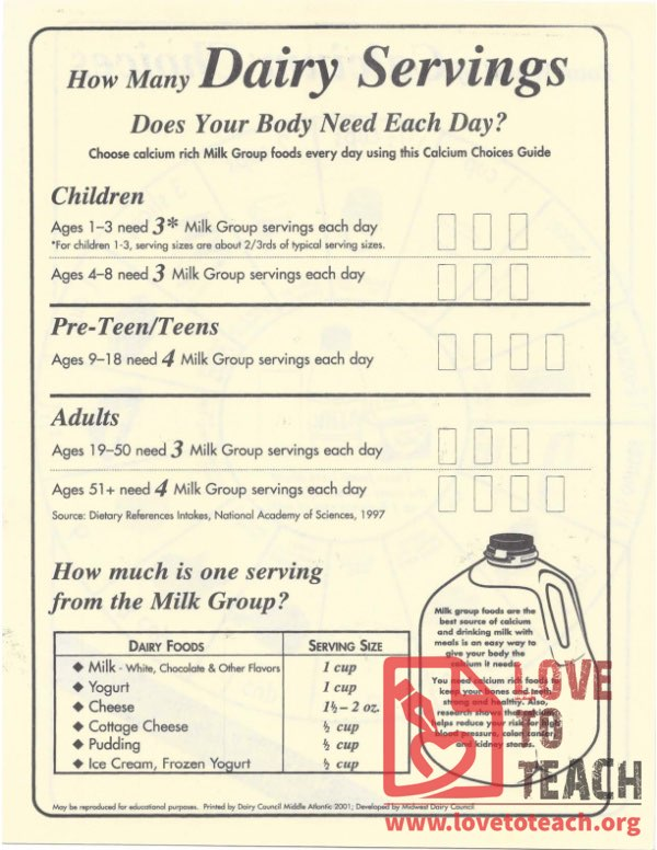 How Many Dairy Servings Does Your Body Need Each Day?