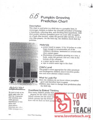 Pumpkin Growing Prediction Chart