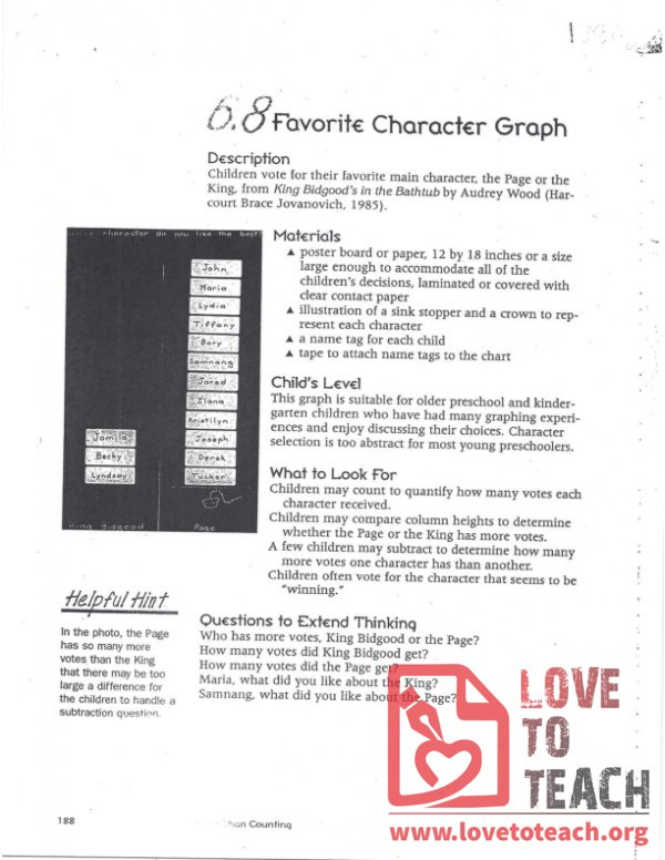 Favorite Character Graph
