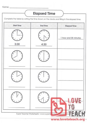 Elapsed Time by Clock Face (B)