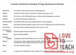 Reading, Writing, Listening, and Speaking Academic Standards Terms