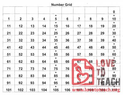 Number Grid 0 to 110