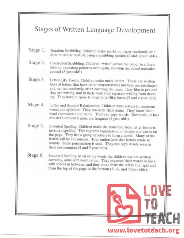 Stages of Written Language Development
