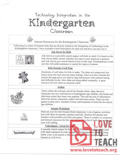 Technology Integration in the Kindergarten Classroom
