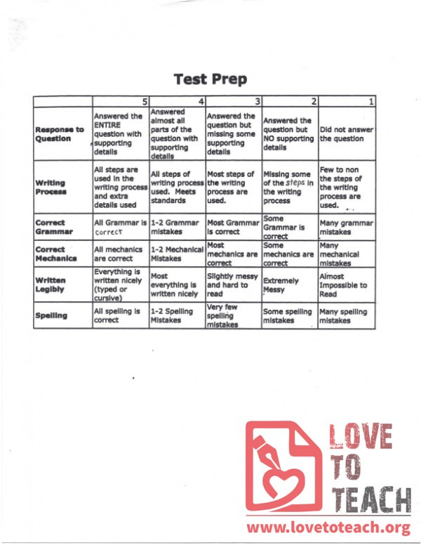 Test Prep Question Rubric