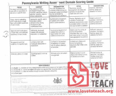 PA Writing Assessment Domain Scoring Guide